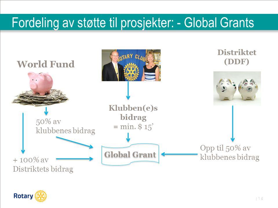 | 14 Fordeling av støtte til prosjekter: - Global Grants Global Grant Klubben(e)s bidrag = min. $ 15' World Fund Opp til 50% av klubbenes bidrag 50% a