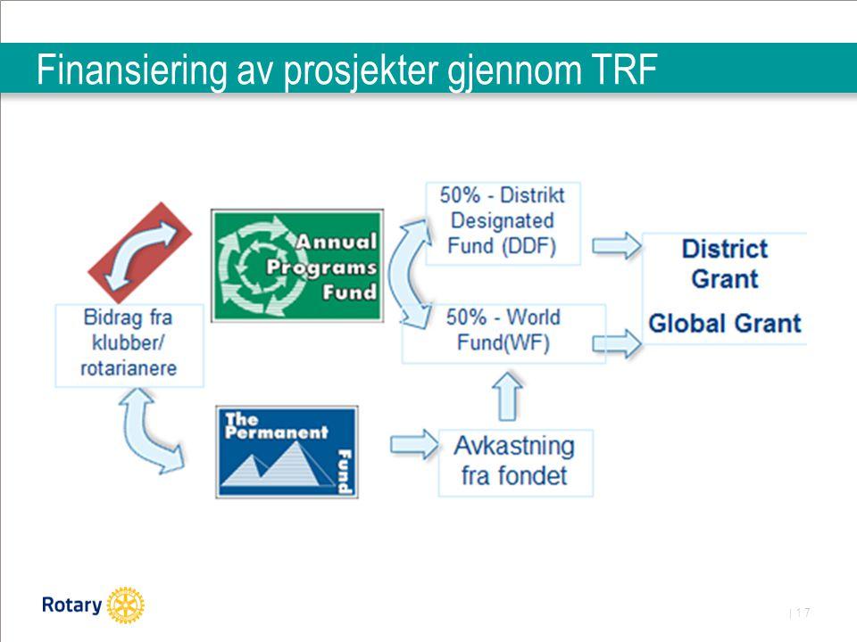 | 17 Finansiering av prosjekter gjennom TRF