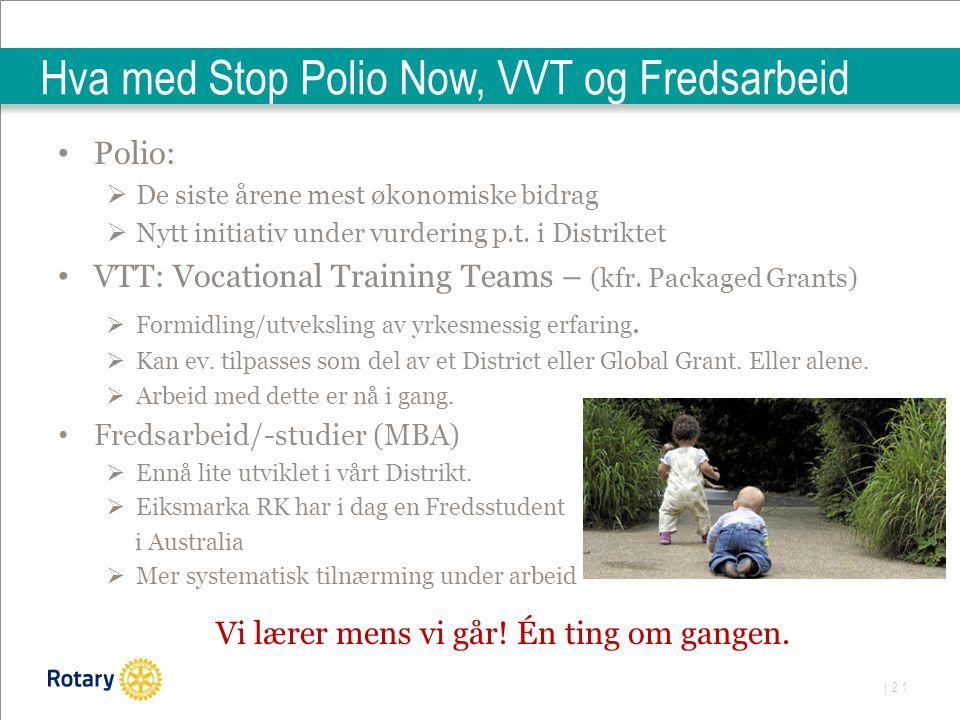| 21 Hva med Stop Polio Now, VVT og Fredsarbeid Polio:  De siste årene mest økonomiske bidrag  Nytt initiativ under vurdering p.t.