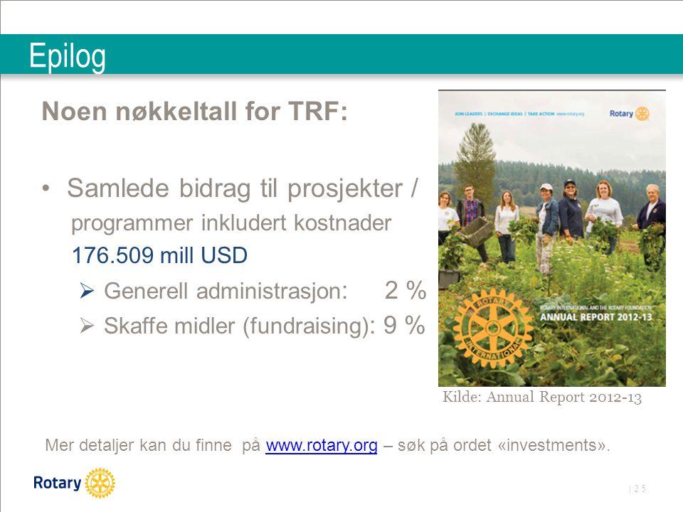 | 25 Epilog Noen nøkkeltall for TRF: Samlede bidrag til prosjekter / programmer inkludert kostnader 176.509 mill USD  Generell administrasjon : 2 %  Skaffe midler (fundraising) : 9 % Kilde: Annual Report 2012-13 Mer detaljer kan du finne på www.rotary.org – søk på ordet «investments».www.rotary.org