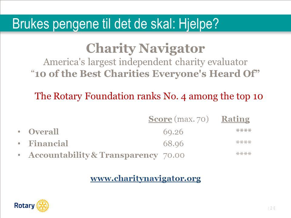 "| 26 Brukes pengene til det de skal: Hjelpe? Charity Navigator America's largest independent charity evaluator ""10 of the Best Charities Everyone's He"