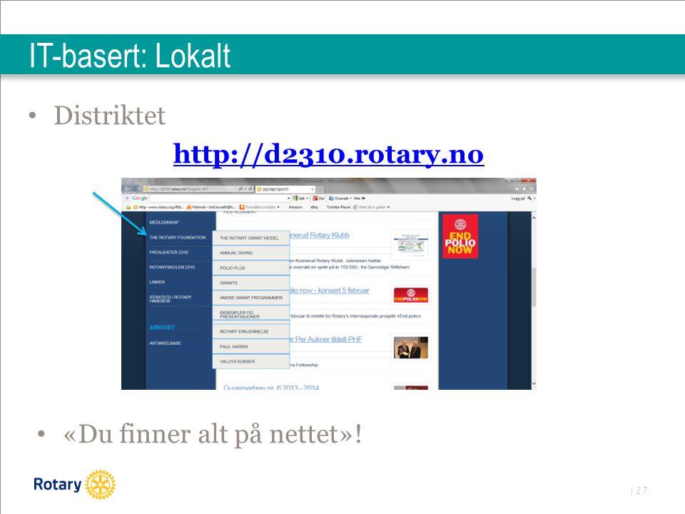 | 27 IT-basert: Lokalt Distriktet http://d2310.rotary.no «Du finner alt på nettet»!