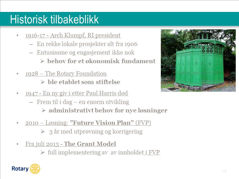 | 3 Historisk tilbakeblikk 1916-17 - Arch Klumpf, RI president – En rekke lokale prosjekter alt fra 1906 – Entusiasme og engasjement ikke nok  behov