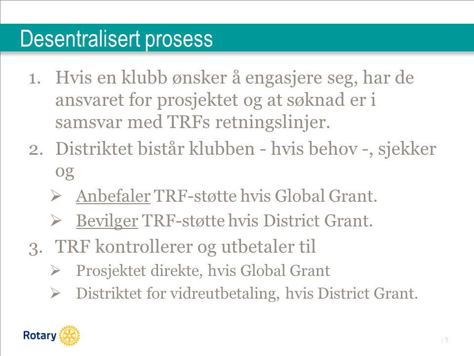 | 5 Desentralisert prosess 1.Hvis en klubb ønsker å engasjere seg, har de ansvaret for prosjektet og at søknad er i samsvar med TRFs retningslinjer. 2