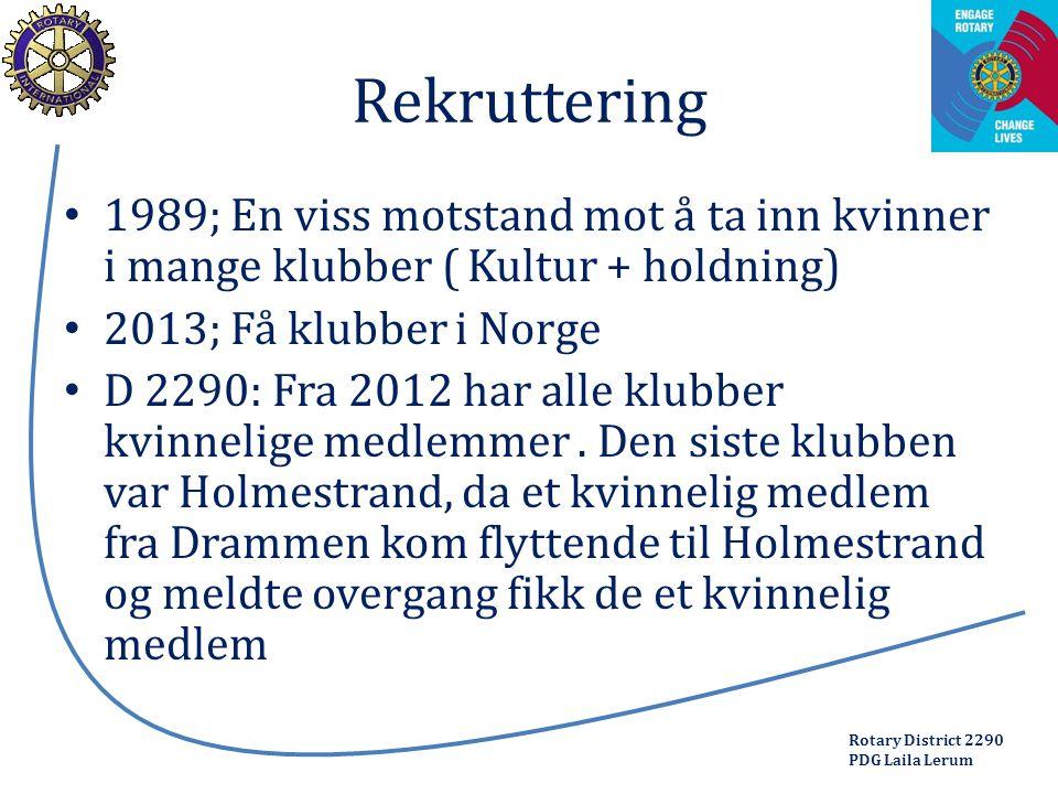 Rotary District 2290 PDG Laila Lerum Rekruttering 1989; En viss motstand mot å ta inn kvinner i mange klubber ( Kultur + holdning) 2013; Få klubber i Norge D 2290: Fra 2012 har alle klubber kvinnelige medlemmer.