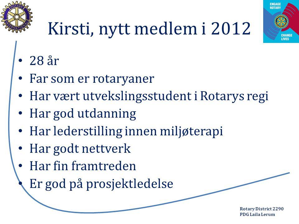 Rotary District 2290 PDG Laila Lerum Kirsti, nytt medlem i 2012 28 år Far som er rotaryaner Har vært utvekslingsstudent i Rotarys regi Har god utdanni