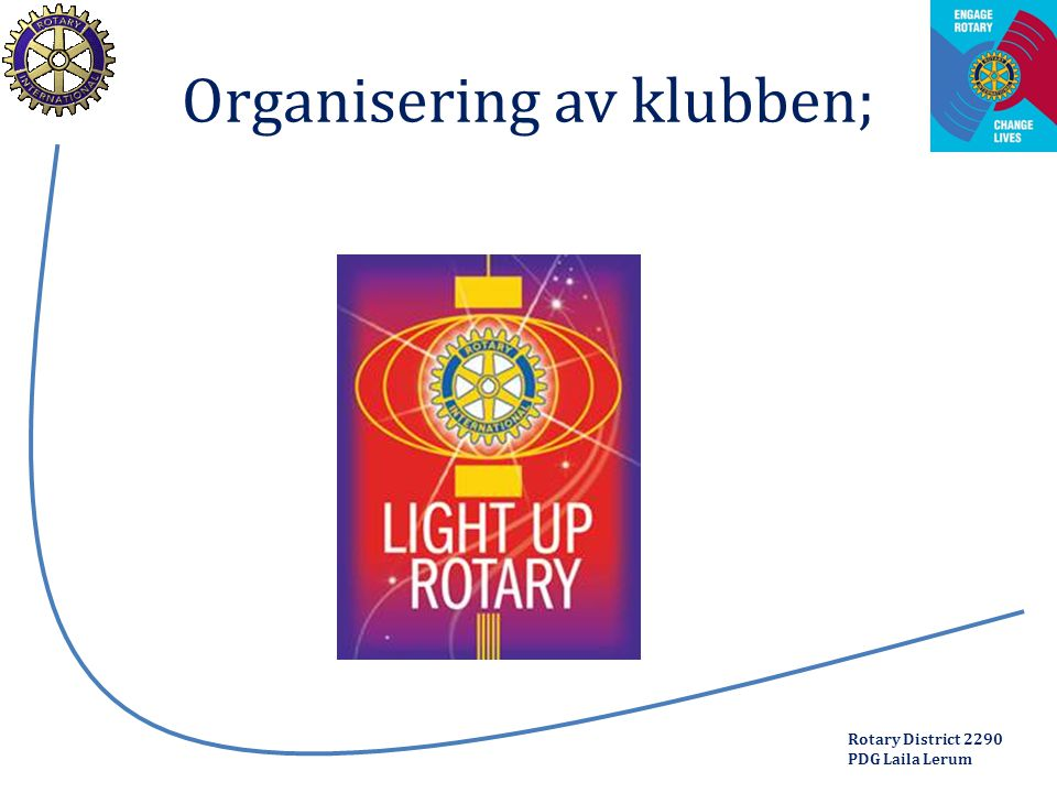 Rotary District 2290 PDG Laila Lerum Organisering av klubben;
