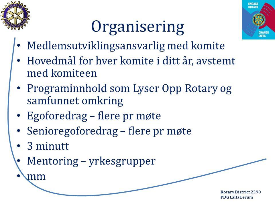 Rotary District 2290 PDG Laila Lerum Organisering Medlemsutviklingsansvarlig med komite Hovedmål for hver komite i ditt år, avstemt med komiteen Progr