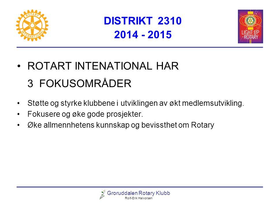 Groruddalen Rotary Klubb Rolf-Erik Halvorsen DISTRIKT 2310 2014 - 2015 ROTART INTENATIONAL HAR 3 FOKUSOMRÅDER Støtte og styrke klubbene i utviklingen
