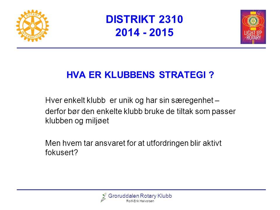 Groruddalen Rotary Klubb Rolf-Erik Halvorsen DISTRIKT 2310 2014 - 2015 HVA ER KLUBBENS STRATEGI ? Hver enkelt klubb er unik og har sin særegenhet – de
