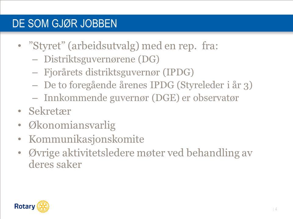 | 4 DE SOM GJØR JOBBEN Styret (arbeidsutvalg) med en rep.