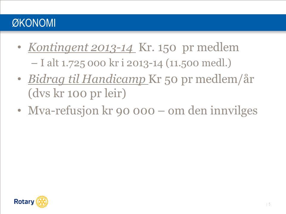 | 5 ØKONOMI Kontingent 2013-14 Kr.