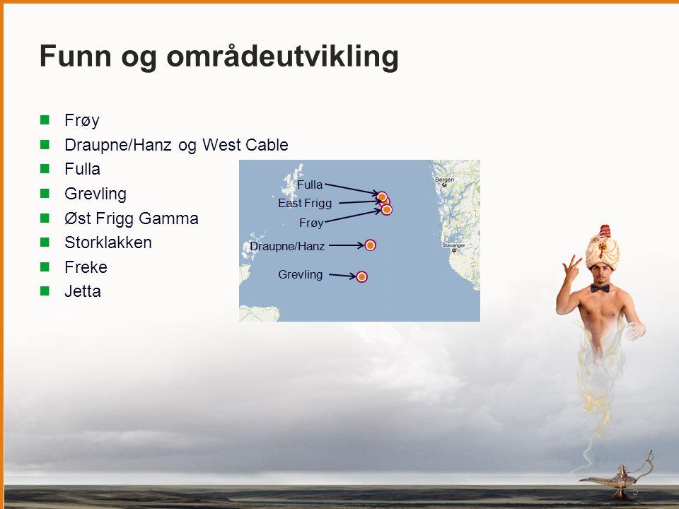 Funn og områdeutvikling Frøy Draupne/Hanz og West Cable Fulla Grevling Øst Frigg Gamma Storklakken Freke Jetta 5