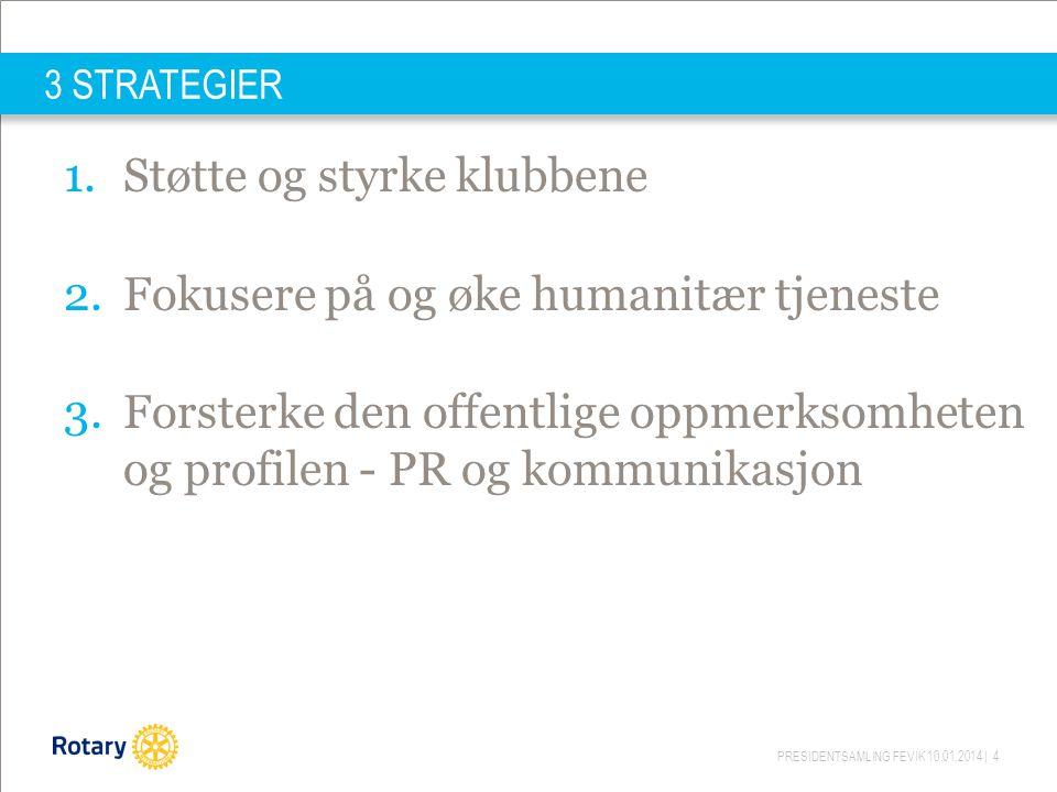 PRESIDENTSAMLING FEVIK 10.01.2014 | 4 3 STRATEGIER 1.Støtte og styrke klubbene 2.Fokusere på og øke humanitær tjeneste 3.Forsterke den offentlige oppm