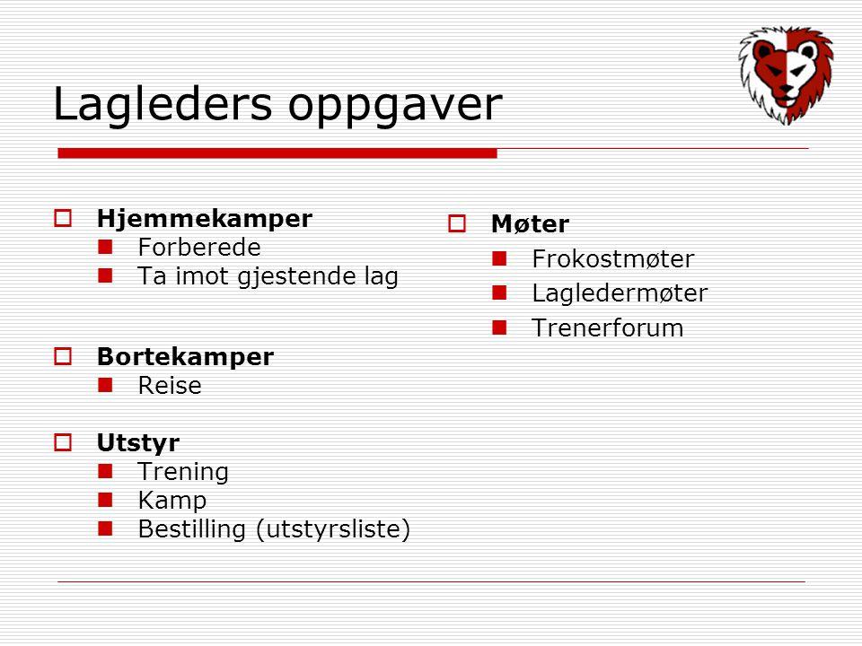  Arrangementer Foreldremøter Dugnader Sesongavslutning Sosiale tiltak  Diverse Seriepåmelding Cuper Medlemslister Lagsider