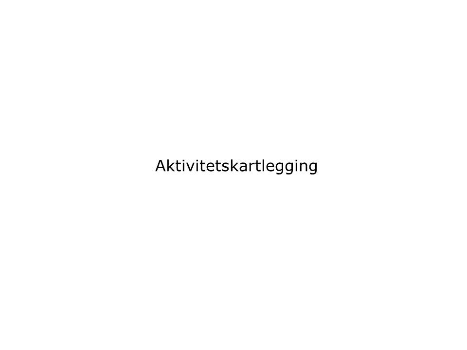 Aktivitetskartlegging