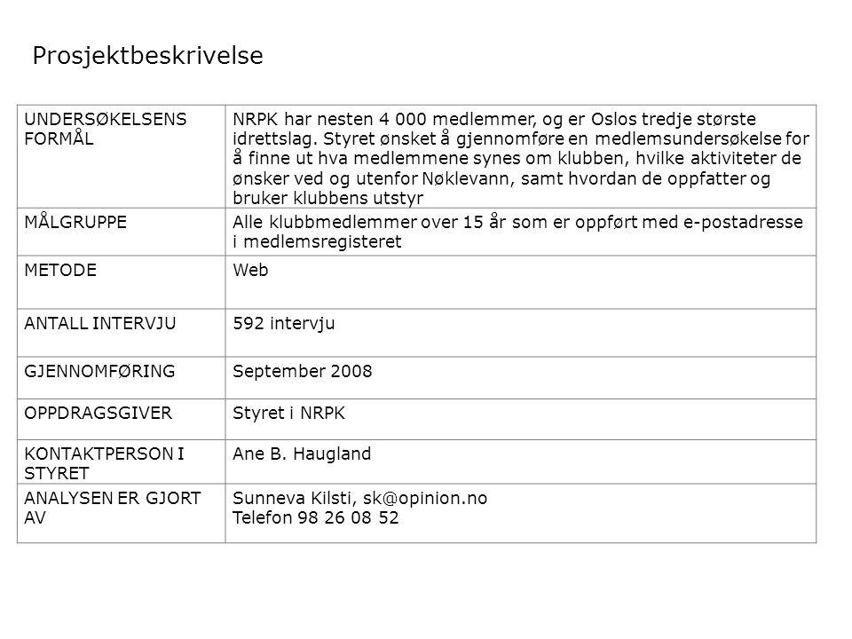 Prosjektbeskrivelse UNDERSØKELSENS FORMÅL NRPK har nesten 4 000 medlemmer, og er Oslos tredje største idrettslag. Styret ønsket å gjennomføre en medle