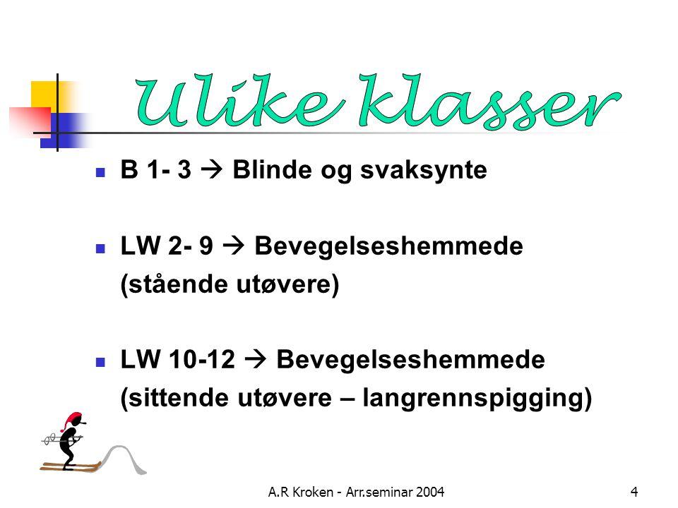 A.R Kroken - Arr.seminar 200414 Pl.nr.St.nrNavnKlubbKl%Anv.