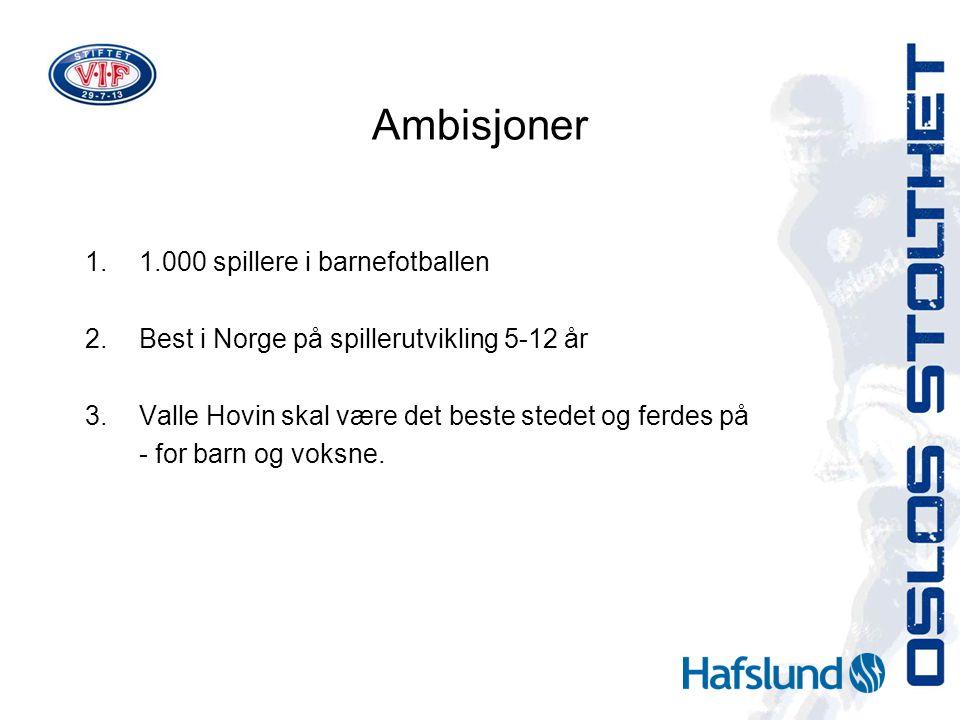 Ambisjoner 1.1.000 spillere i barnefotballen 2.Best i Norge på spillerutvikling 5-12 år 3.Valle Hovin skal være det beste stedet og ferdes på - for barn og voksne.