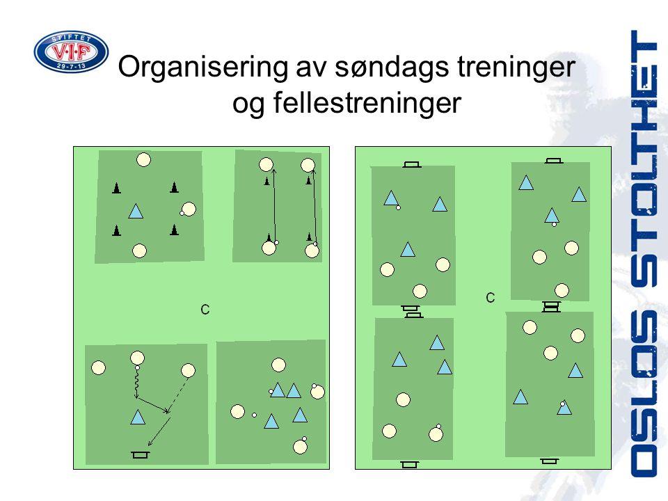 Organisering av søndags treninger og fellestreninger