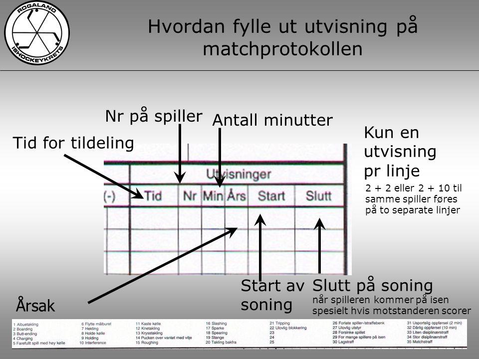 Kampadministrasjon – 29. september 2003 Instruktør: Kjetil Bøe Hvordan fylle ut utvisning på matchprotokollen Start av soning Tid for tildeling Antall