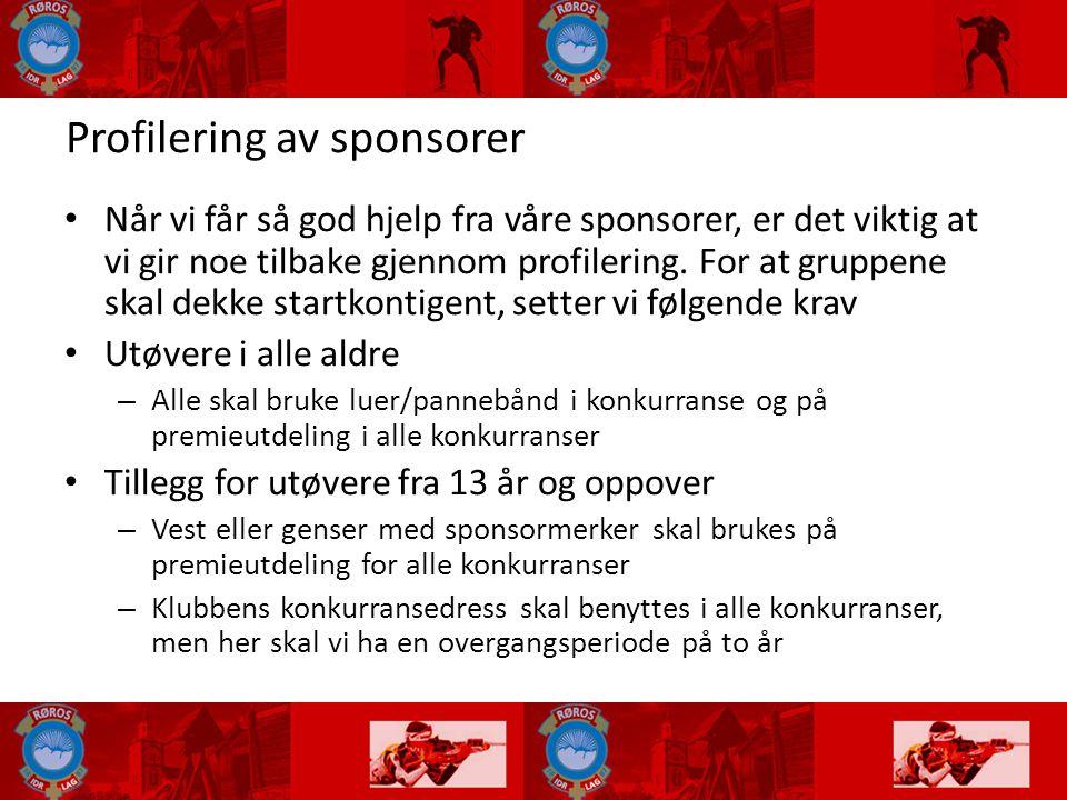 Prisavtale på klær på Røros Sport (G-sport) Overtrekksdrakt - 35% rabatt – Junior 1105,- (Jakke 650,- / bukse 455,-) – Senior 1525,- (Jakke 940,- / bukse 585,-) Konkurransedress - 35% rabatt; ca kr 1.300 Vest – Senior 399,- – Junior 299,- Genser ca 250,- (ikke fått endelig pris enda) Luer, pannebånd og buff 250,- (hele pakken) – De som kjøpte i fjor, skal bytte disse til nytt design (kostnadsfritt).