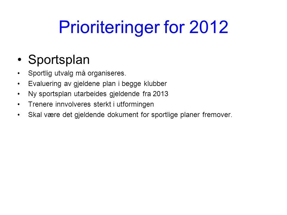 Prioriteringer 2013 Få på plass lag Stabile lag i alle årsklasser Tilbud til alle Bærekraftig økonomi Trenere Beholde trenere og fortsette videreutdannelse