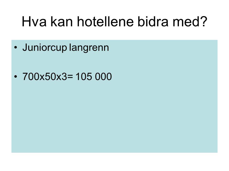 Hva kan hotellene bidra med? Juniorcup langrenn 700x50x3= 105 000
