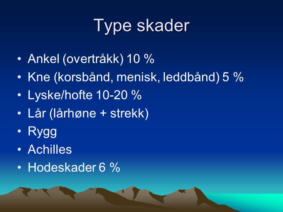 Eksempler Hamstring –Forebygge strekkskader –Eksentrisk muskelarbeide –Nordic hamstring –Strak markløft –Tøyninger –Arnason et al 2006