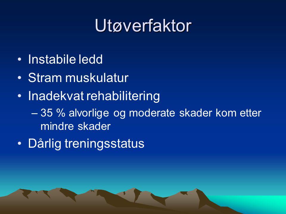 Utøverfaktor Instabile ledd Stram muskulatur Inadekvat rehabilitering –35 % alvorlige og moderate skader kom etter mindre skader Dårlig treningsstatus