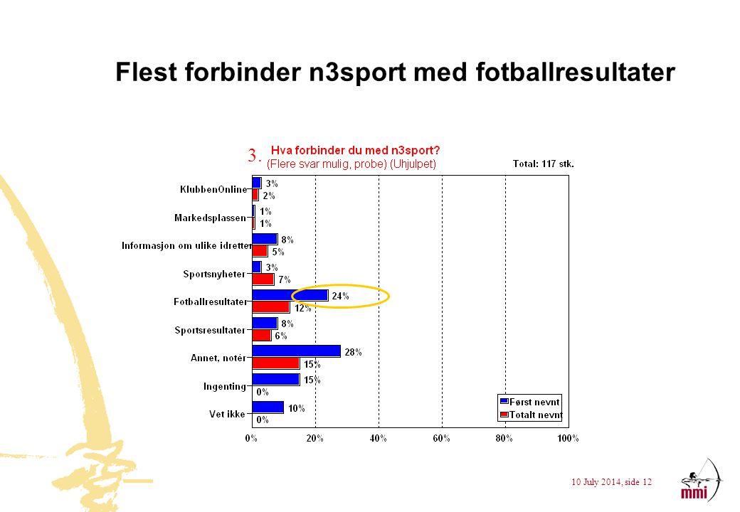 10 July 2014, side 12 Flest forbinder n3sport med fotballresultater 3.