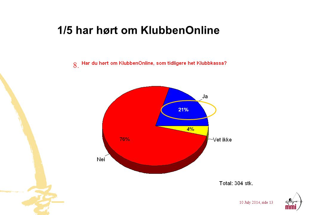 10 July 2014, side 13 1/5 har hørt om KlubbenOnline 8.