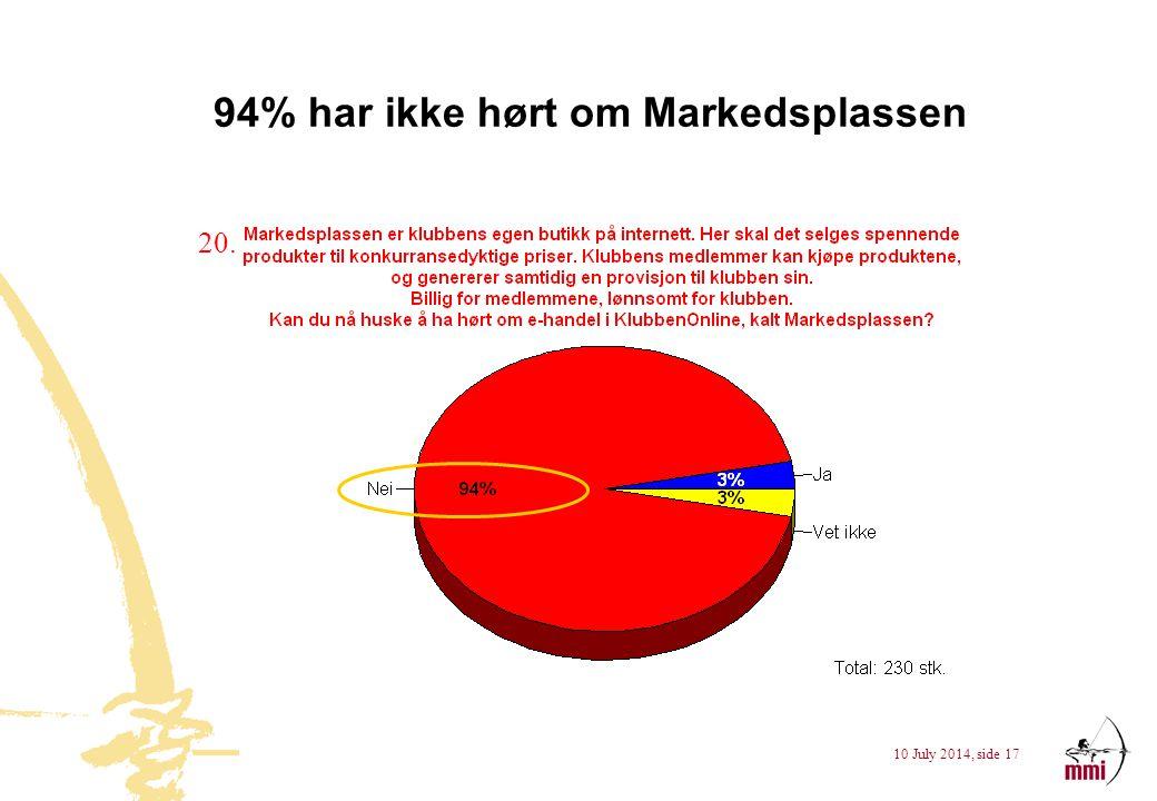 10 July 2014, side 17 94% har ikke hørt om Markedsplassen 20.