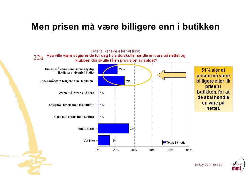 10 July 2014, side 19 Men prisen må være billigere enn i butikken 22a. 51% sier at prisen må være billigere eller lik prisen i butikken, for at de ska