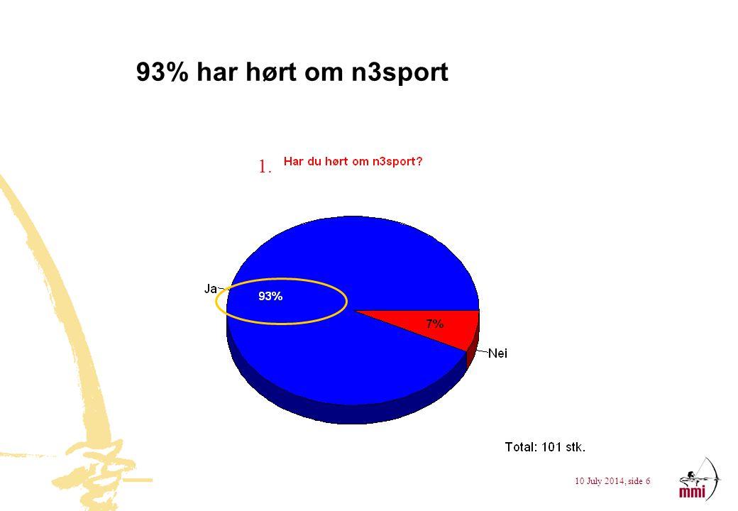 10 July 2014, side 27 87% sier at de ikke har hørt om n3sport 2.