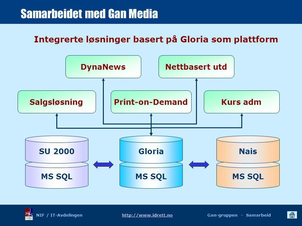 NIF / IT-Avdelingen http://www.idrett.no Gan-gruppen - Samarbeidhttp://www.idrett.no Samarbeidet med Gan Media MS SQL Gloria Kurs admSalgsløsningPrint-on-Demand DynaNewsNettbasert utd MS SQL Nais MS SQL SU 2000 Integrerte løsninger basert på Gloria som plattform