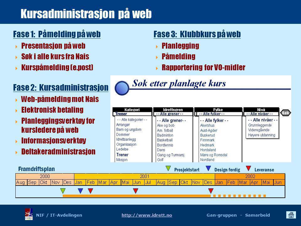 NIF / IT-Avdelingen http://www.idrett.no Gan-gruppen - Samarbeidhttp://www.idrett.no Framdriftsplan ProsjektstartDesign ferdigLeveranse Kursadministrasjon på web Fase 1: Påmelding på web  Presentasjon på web  Søk i alle kurs fra Nais  Kurspåmelding (e.post) Fase 2: Kursadministrasjon  Web-påmelding mot Nais  Elektronisk betaling  Planleggingsverktøy for kursledere på web  Informasjonsverktøy  Deltakeradministrasjon Fase 3: Klubbkurs på web  Planlegging  Påmelding  Rapportering for VO-midler