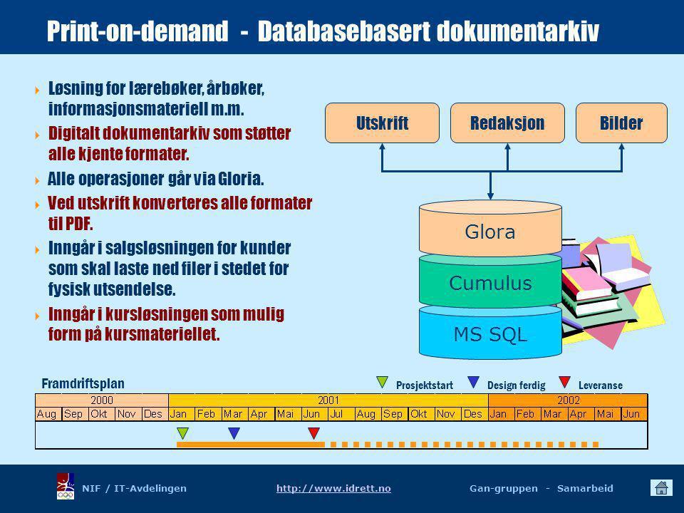 NIF / IT-Avdelingen http://www.idrett.no Gan-gruppen - Samarbeidhttp://www.idrett.no Framdriftsplan ProsjektstartDesign ferdigLeveranse Print-on-demand - Databasebasert dokumentarkiv  Løsning for lærebøker, årbøker, informasjonsmateriell m.m.