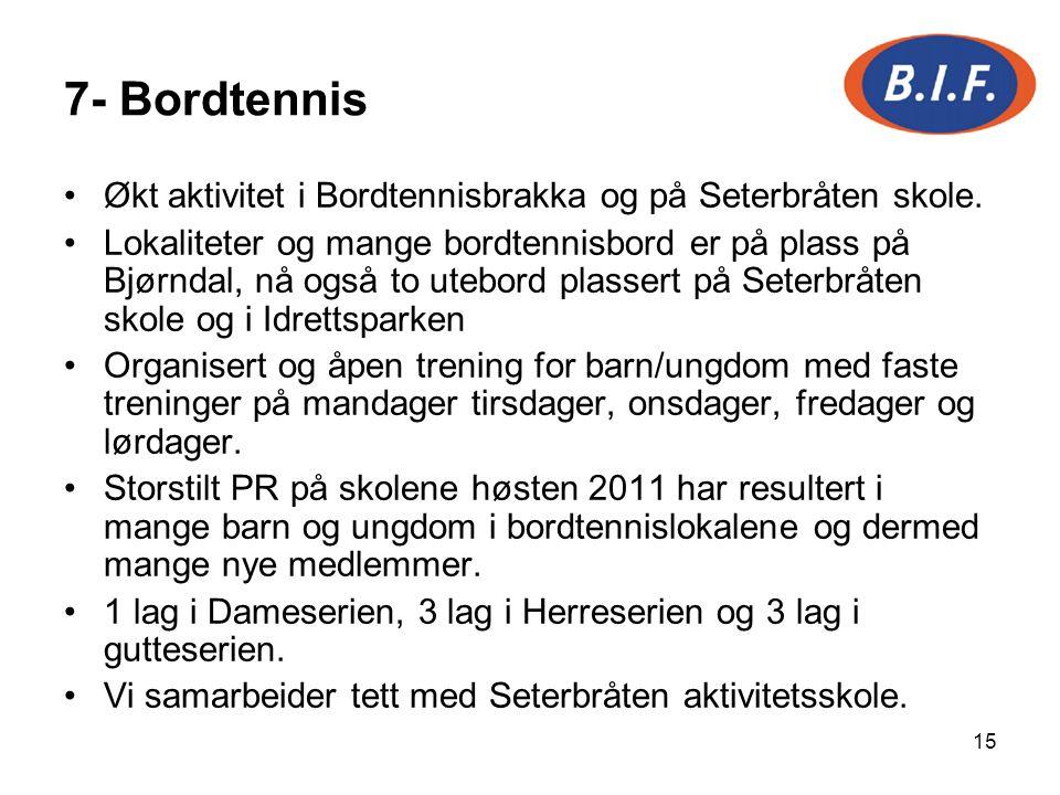 15 7- Bordtennis Økt aktivitet i Bordtennisbrakka og på Seterbråten skole. Lokaliteter og mange bordtennisbord er på plass på Bjørndal, nå også to ute