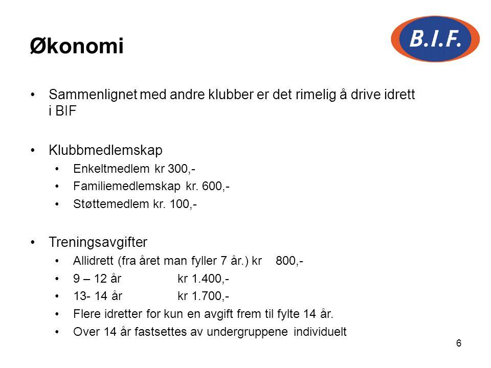 6 Økonomi Sammenlignet med andre klubber er det rimelig å drive idrett i BIF Klubbmedlemskap Enkeltmedlem kr 300,- Familiemedlemskap kr. 600,- Støttem