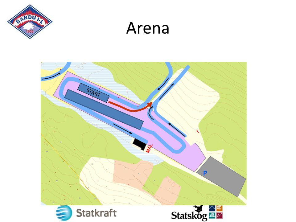 Arena START
