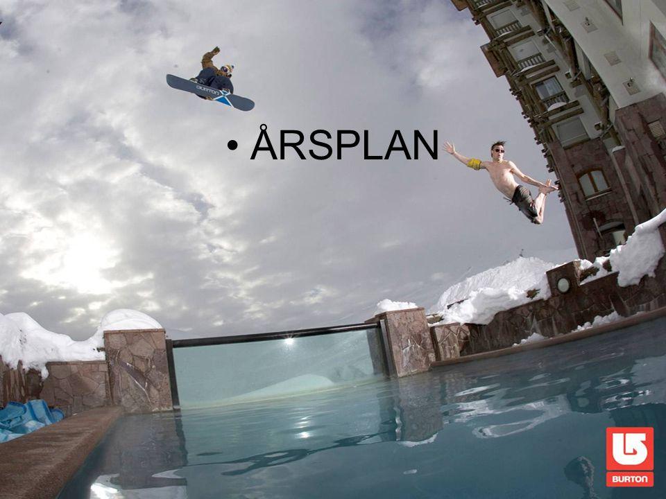 ÅRSPLAN