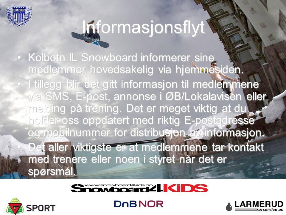 Informasjonsflyt Kolbotn IL Snowboard informerer sine medlemmer hovedsakelig via hjemmesiden.Kolbotn IL Snowboard informerer sine medlemmer hovedsakel