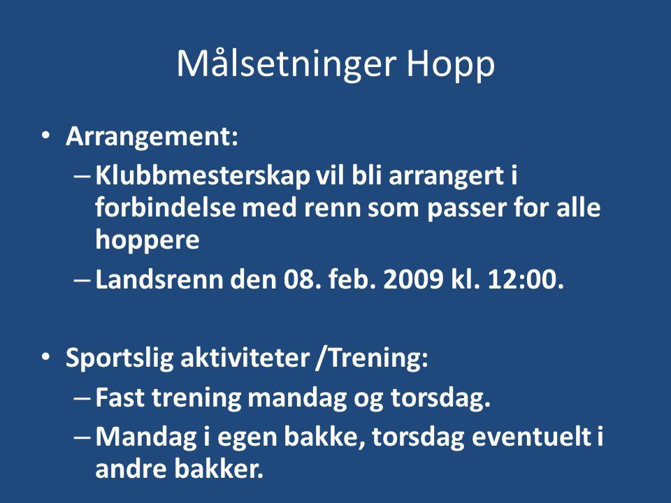 Målsetninger Hopp Arrangement: – Klubbmesterskap vil bli arrangert i forbindelse med renn som passer for alle hoppere – Landsrenn den 08.