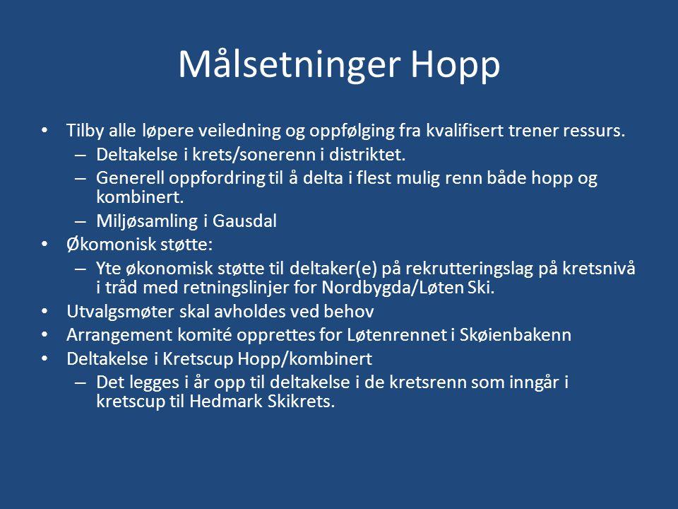 Målsetninger Hopp Tilby alle løpere veiledning og oppfølging fra kvalifisert trener ressurs.