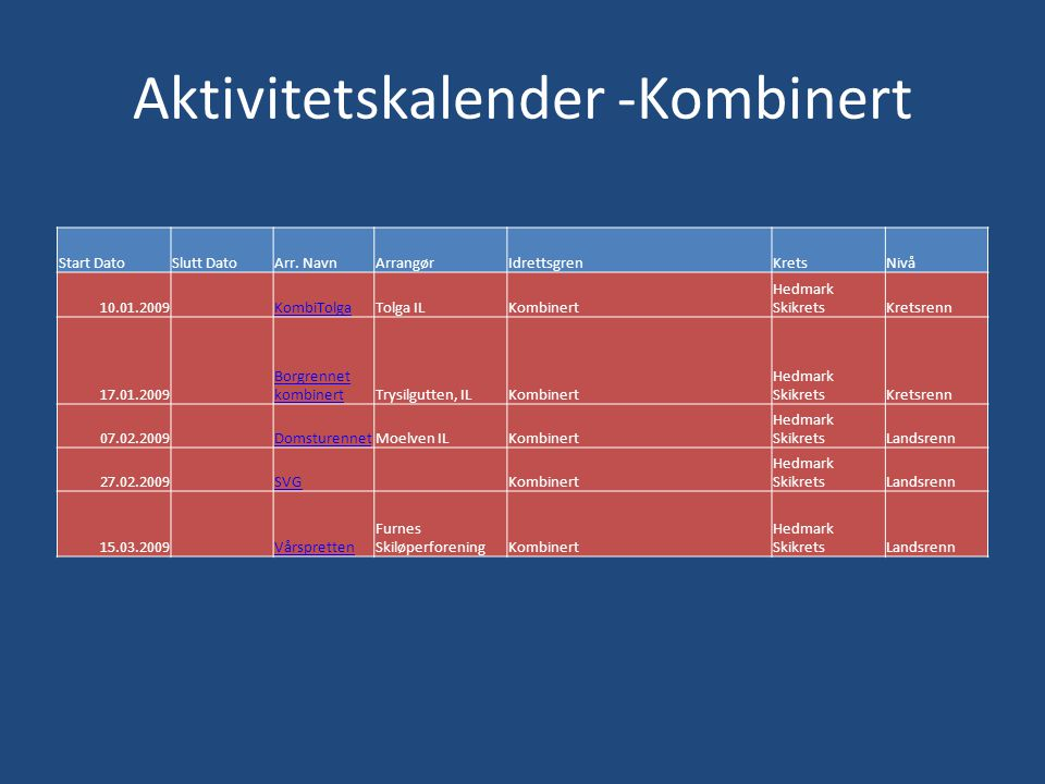 Aktivitetskalender -Kombinert Start DatoSlutt DatoArr.