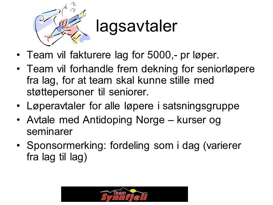 lagsavtaler Team vil fakturere lag for 5000,- pr løper.