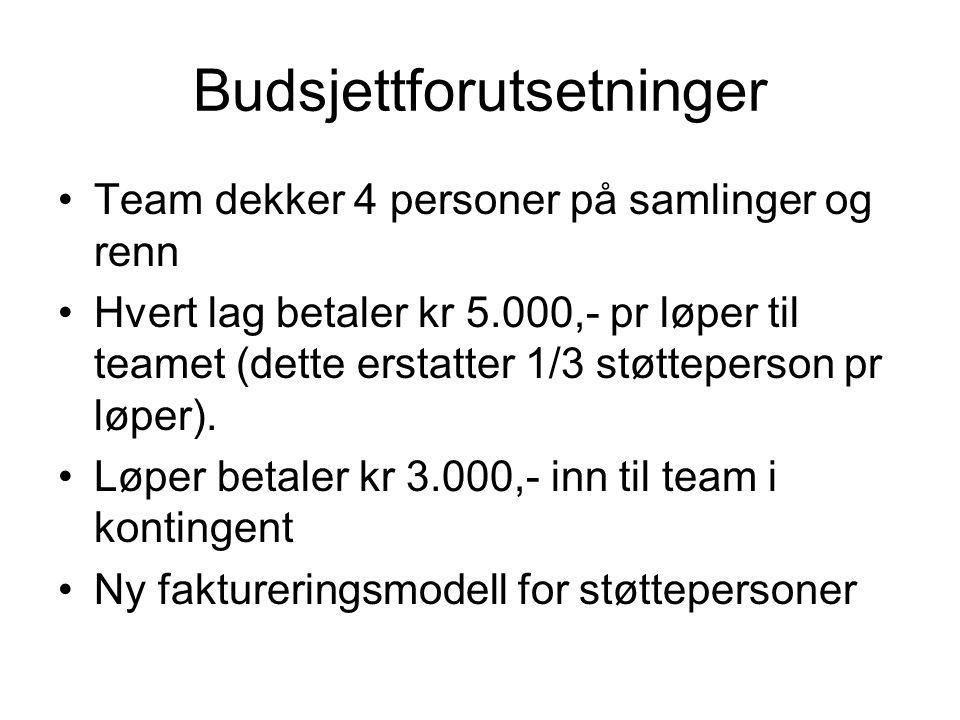 Budsjettforutsetninger Team dekker 4 personer på samlinger og renn Hvert lag betaler kr 5.000,- pr løper til teamet (dette erstatter 1/3 støtteperson pr løper).