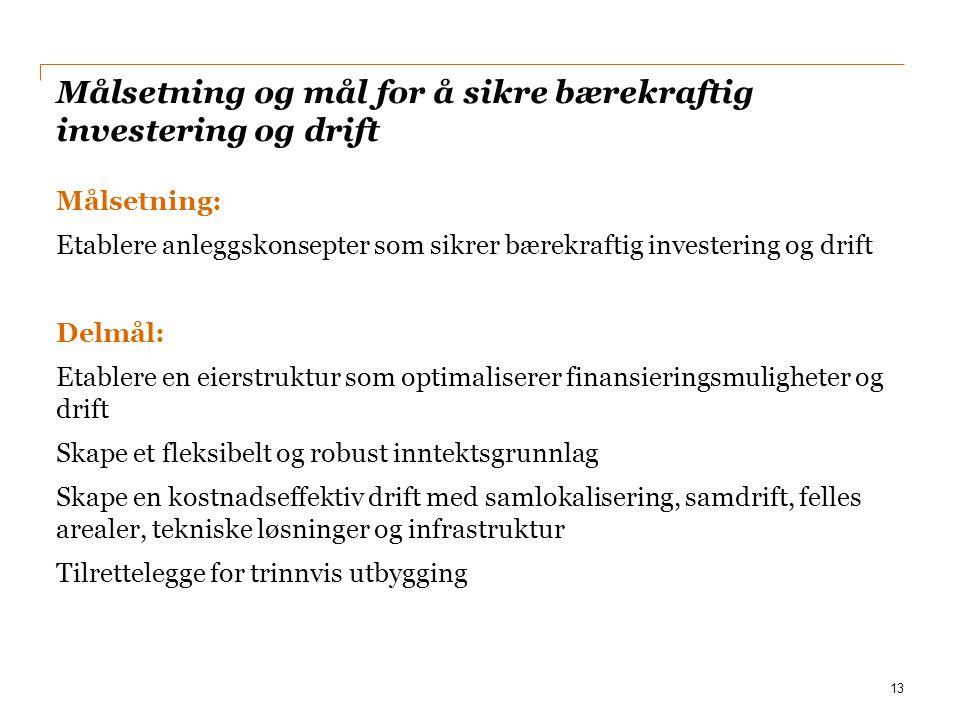 Målsetning og mål for å sikre bærekraftig investering og drift Målsetning: Etablere anleggskonsepter som sikrer bærekraftig investering og drift Delmå