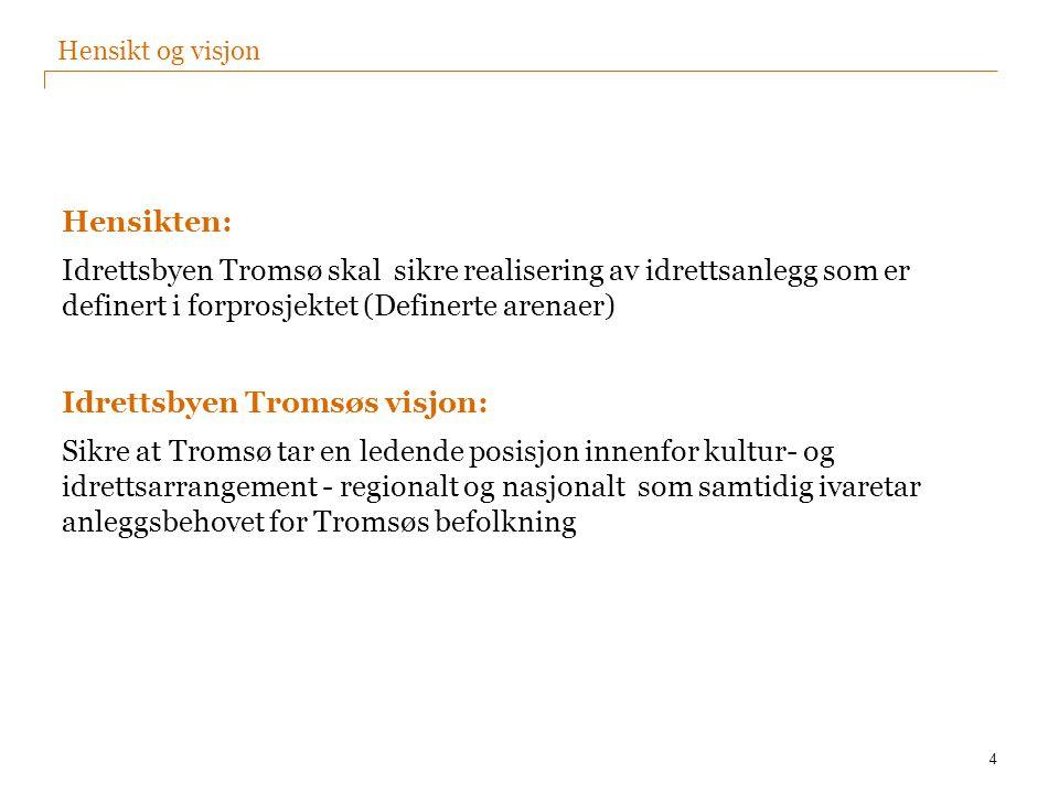 Visjonen skal oppnåes gjennom fokus på riktige arrangementer, riktige anlegg og fokus på bærekraftig investering og drift Bidra til at Tromsø er i stand til å søke og gjennomføre nasjonale og internasjonale kultur- og idrettarrangementer Øke kapasiteten på tidsriktige anlegg som kombinerer idrett, kultur og næring Etablere anleggskonsepter som sikrer bærekraftig investering og drift 5 Hensikt og visjon